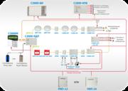 Монтаж систем пожарной сигнализации